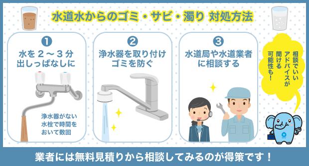 水道水からのゴミ・サビ・濁り対処方法