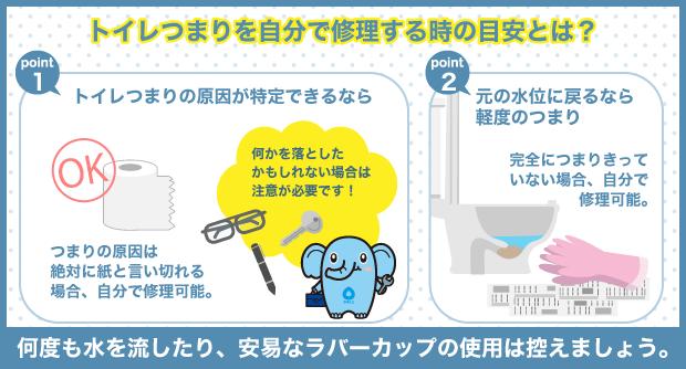 トイレつまりを自分で修理する時の目安とは?