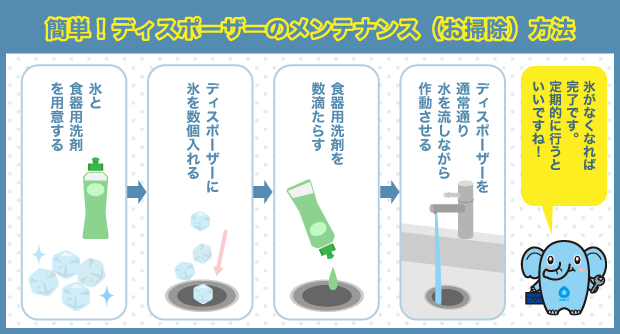 簡単!ディスポーザーのメンテナンス(お掃除)方法