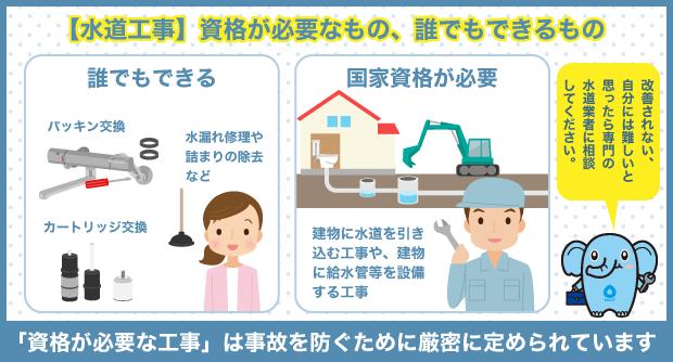 【水道工事】資格が必要なもの、誰でもできるもの