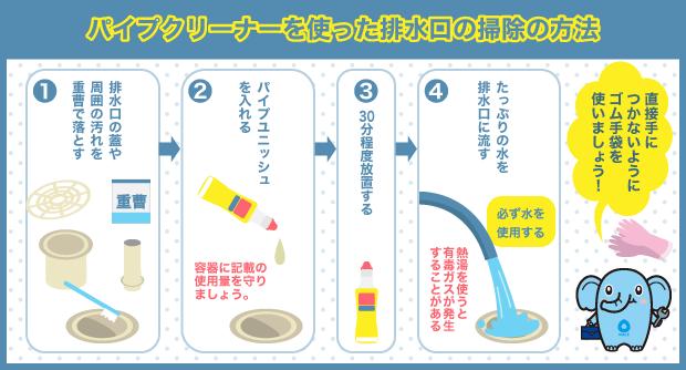 パイプクリーナーを使った排水口の掃除の方法