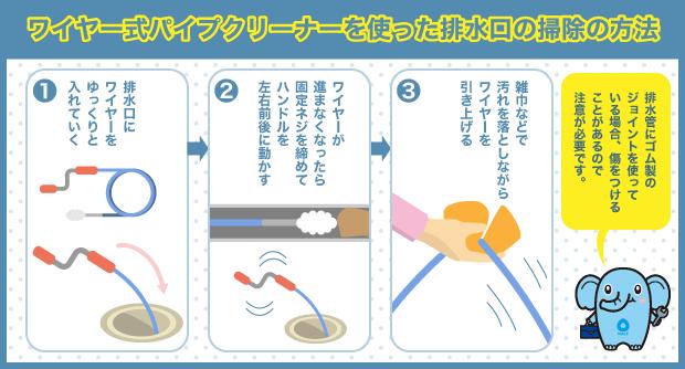 ワイヤー式パイプクリーナーを使った排水口の掃除の方法