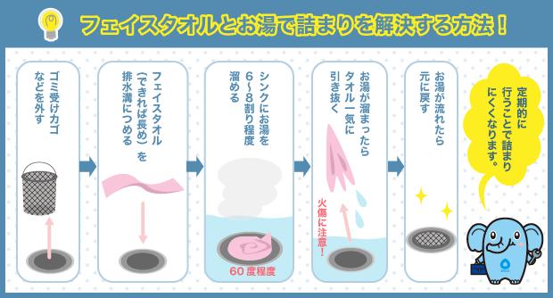 フェイスタオルとお湯で詰まりを解消する方法!