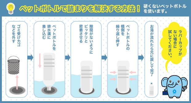 ペットボトルで詰まりを解決する方法!