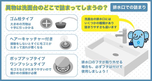 異物は洗面台のどこで詰まってしまうの?_排水口での詰まり