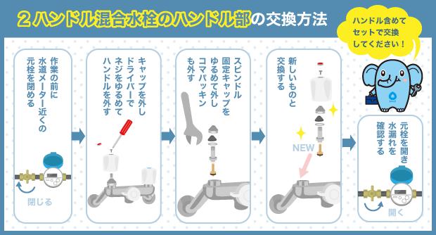 2ハンドル混合水栓のハンドル部の交換方法