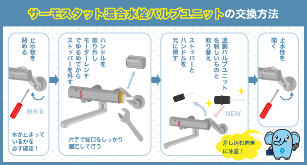 サーモスタット混合水栓バルブユニットの交換方法
