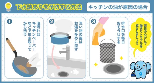 下水詰まりを予防する方法