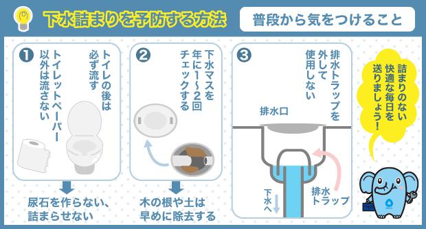 下水詰まりを予防する方法_普段から気をつけること