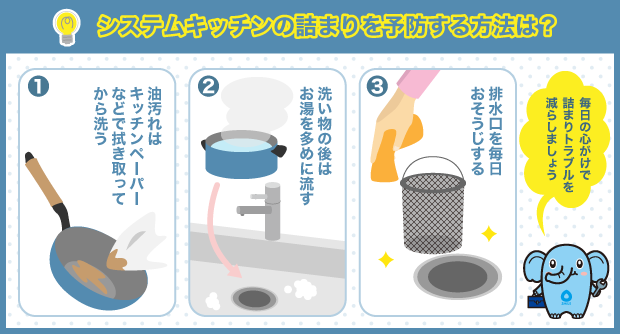 システムキッチンの詰まりを予防する方法は?