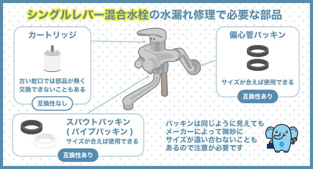 シングルレバー混合水栓の水漏れ修理で必要な部品