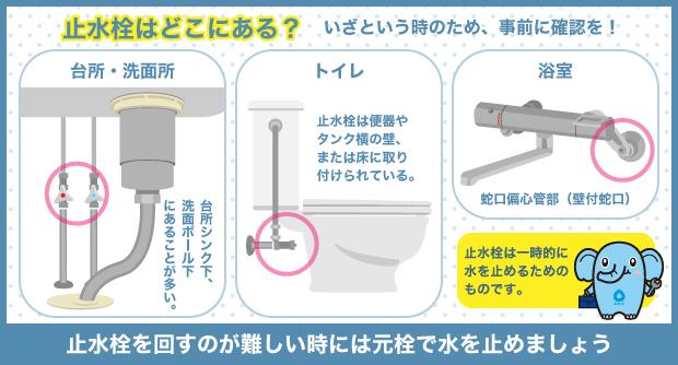 止水栓はどこにある?いざという時のため、事前に確認を!