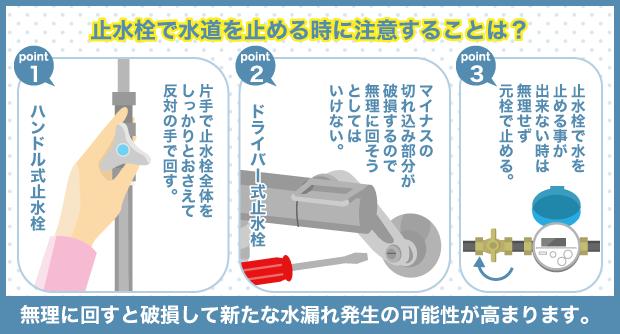 止水栓で水道を止める時に注意することは?