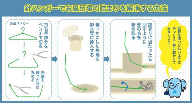 針ハンガーでお風呂場の詰まりを解消する方法