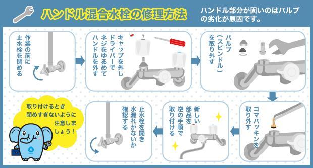ハンドル混合水栓の修理方法
