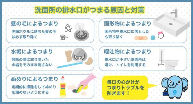 洗面所の排水口がつまる原因と対策