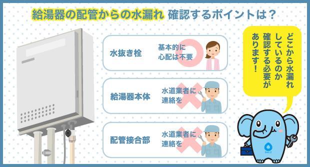 給湯器の配管からの水漏れ 確認するポイントは?