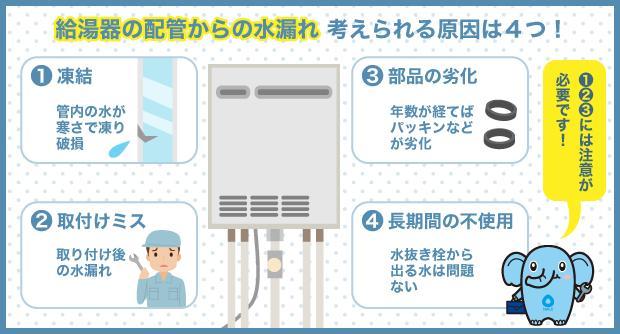 給湯器の配管からの水漏れ 考えられる原因は4つ!