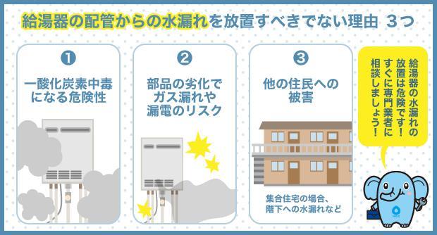 給湯器の配管からの水漏れを放置すべきでない理由3つ