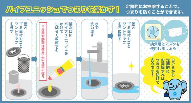 パイプユニッシュでつまりを溶かす!定期的にお掃除することで、つまりを防ぐことができます。