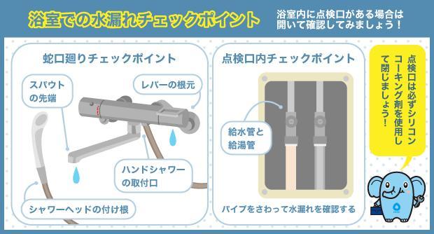 浴室での水漏れチェックポイント 浴室内に点検口がある場合は開いて確認してみましょう