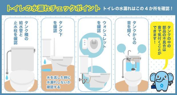 トイレの水漏れチェックポイント トイレの水漏れはこの4か所を確認!