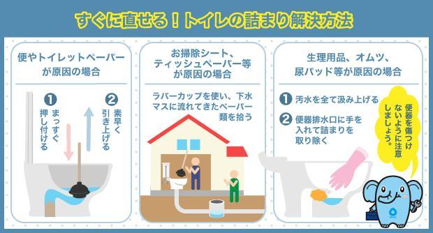 すぐに直せる!トイレの詰まり解決方法