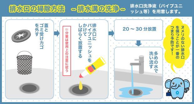 排水口の掃除方法~排水溝の洗浄~