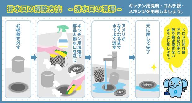 排水口の掃除方法~排水口の清掃~