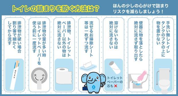 トイレの詰まりを防ぐ方法とは?ほんの少しの心がけで詰まりリスクを減らしましょう!
