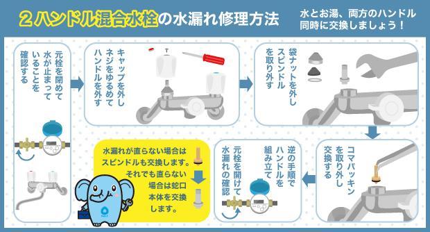 2ハンドル混合水栓の水漏れ修理方法 水とお湯、両方のハンドル同時に交換しましょう!
