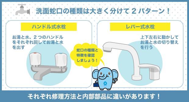 洗面蛇口の種類は大きく分けて2パターン!
