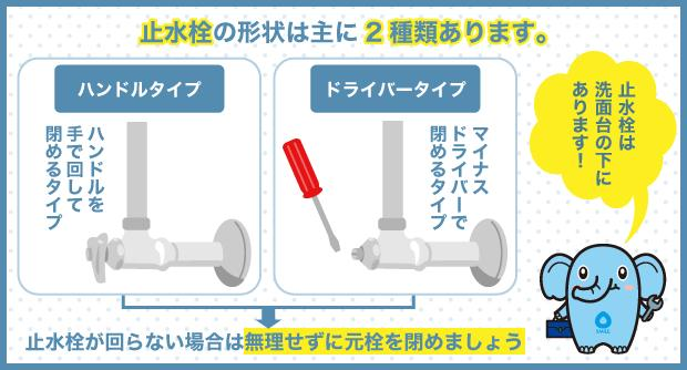 止水栓の形状は主に2種類あります。