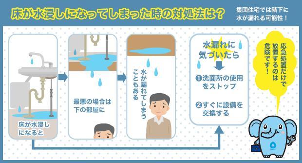 床が水浸しになってしまった時の対処法は? 集合住宅では階下に水が漏れる可能性!