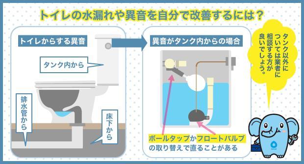 トイレの水漏れや異音を自分で改善するには?