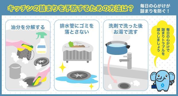 キッチンの詰まりを予防するための方法は? 毎日の心がけが詰まりを防ぐ!