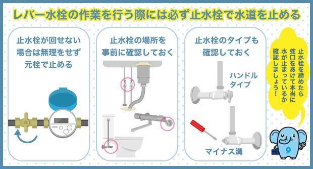 レバー水栓の作業を行う際に必ず止水栓で水道を止める